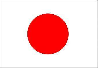 Dünya Bayrakları Ve Anlamları